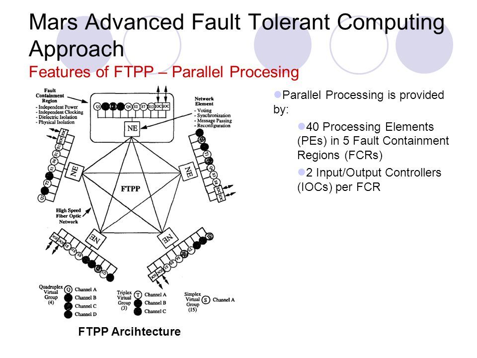 Mars Advanced Fault Tolerant Computing Approach Features of FTPP – Parallel Procesing FTPP Arcihtecture Parallel Processing is provided by: 40 Process