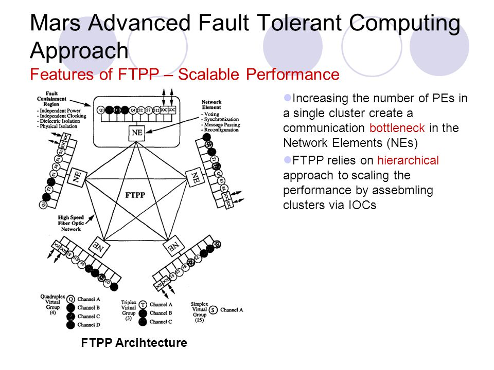 Mars Advanced Fault Tolerant Computing Approach Features of FTPP – Scalable Performance FTPP Arcihtecture Increasing the number of PEs in a single cluster create a communication bottleneck in the Network Elements (NEs) FTPP relies on hierarchical approach to scaling the performance by assebmling clusters via IOCs