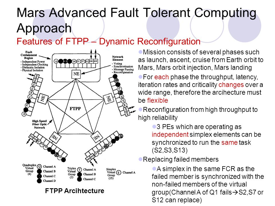 Mars Advanced Fault Tolerant Computing Approach Features of FTPP – Dynamic Reconfiguration FTPP Arcihtecture Mission consists of several phases such as launch, ascent, cruise from Earth orbit to Mars, Mars orbit injection, Mars landing For each phase the throughput, latency, iteration rates and criticality changes over a wide range, therefore the arcihecture must be flexible Reconfiguration from high throughput to high reliability 3 PEs which are operating as independent simplex elements can be synchronized to run the same task (S2,S3,S13) Replacing failed members A simplex in the same FCR as the failed member is synchronized with the non-failed members of the virtual group(Channel A of Q1 fails  S2,S7 or S12 can replace)