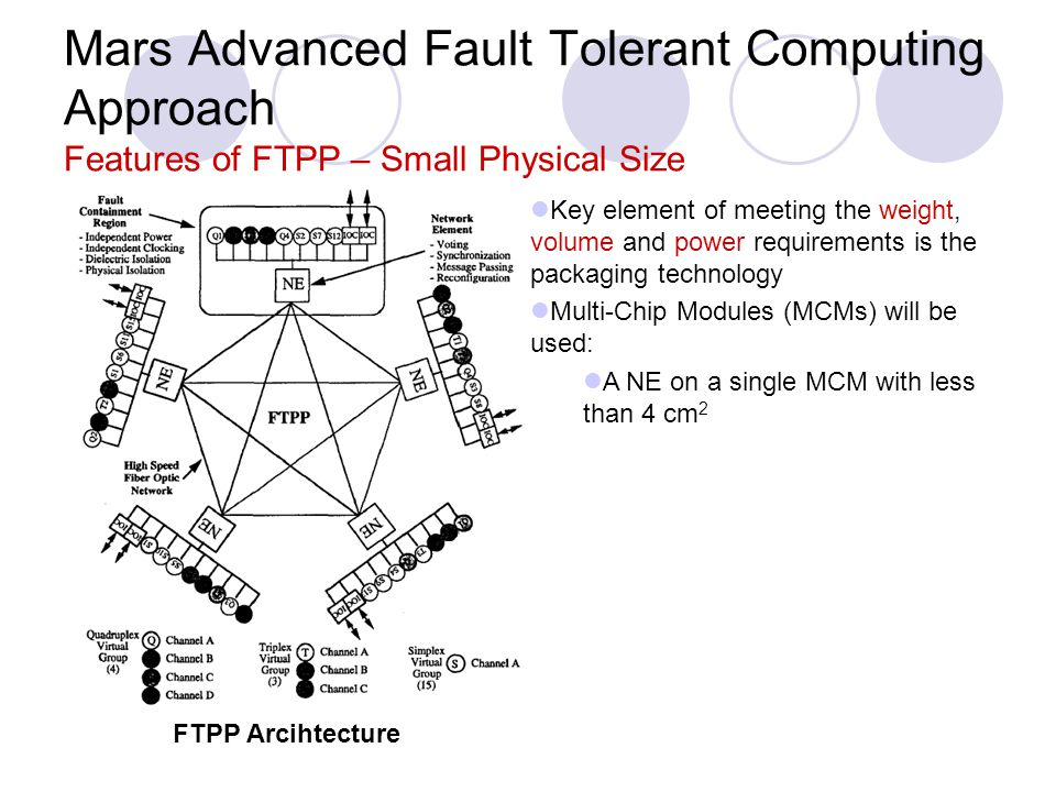 Mars Advanced Fault Tolerant Computing Approach Features of FTPP – Small Physical Size FTPP Arcihtecture Key element of meeting the weight, volume and
