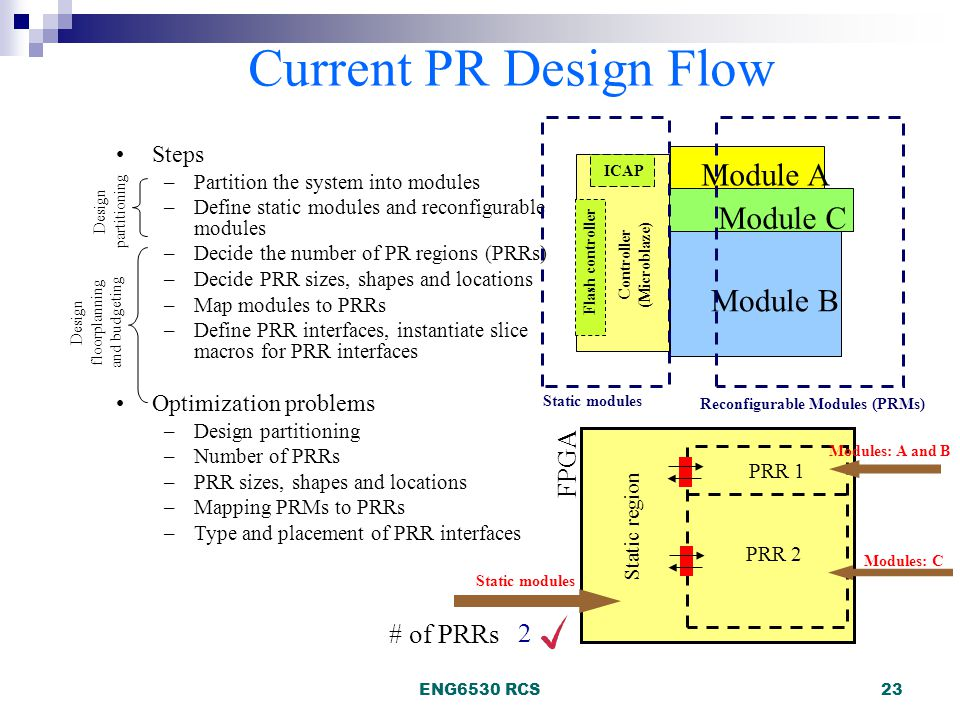 Design Flow  The partial reconfiguration implementation process is broken down into three main phases: 1.