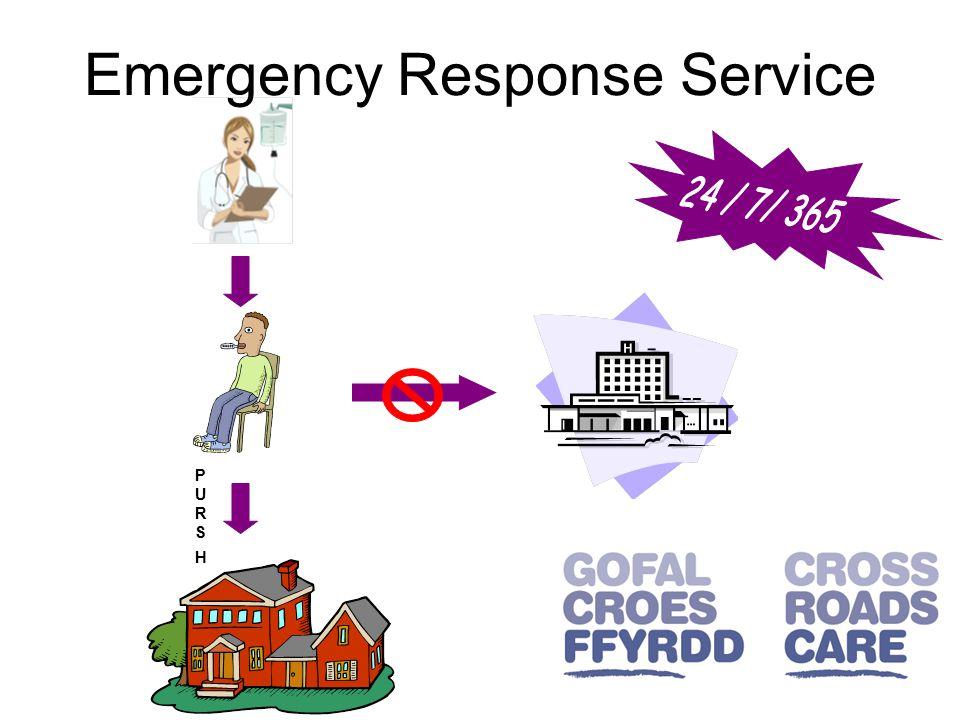 PURSHPURSH Emergency Response Service