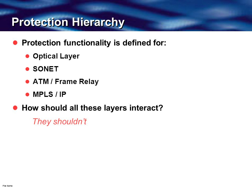 File Name Protection Hierarchy Protection functionality is defined for: Optical Layer SONET ATM / Frame Relay MPLS / IP How should all these layers interact.