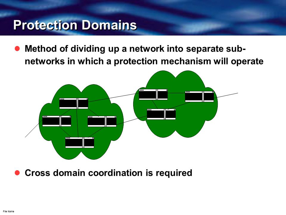 File Name Protection Mechanisms - Mesh End-to-End Path Oriented Requires: Topology Discovery Constrained Route Selection (x2) Primary route Protection route Resource affinity (diversity) Signaling Protocol Service setup Protection switchover No standard solutions (yet)