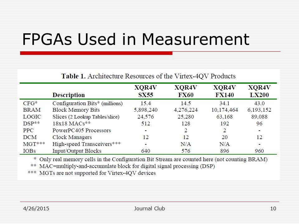 FPGAs Used in Measurement 4/26/2015Journal Club10