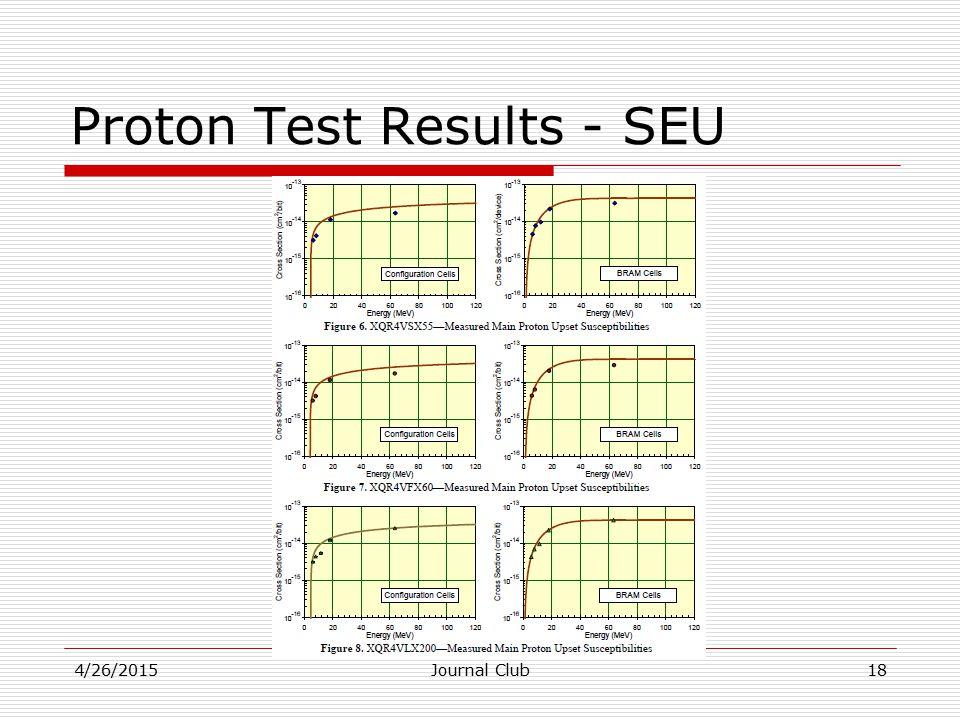Proton Test Results - SEU 4/26/2015Journal Club18