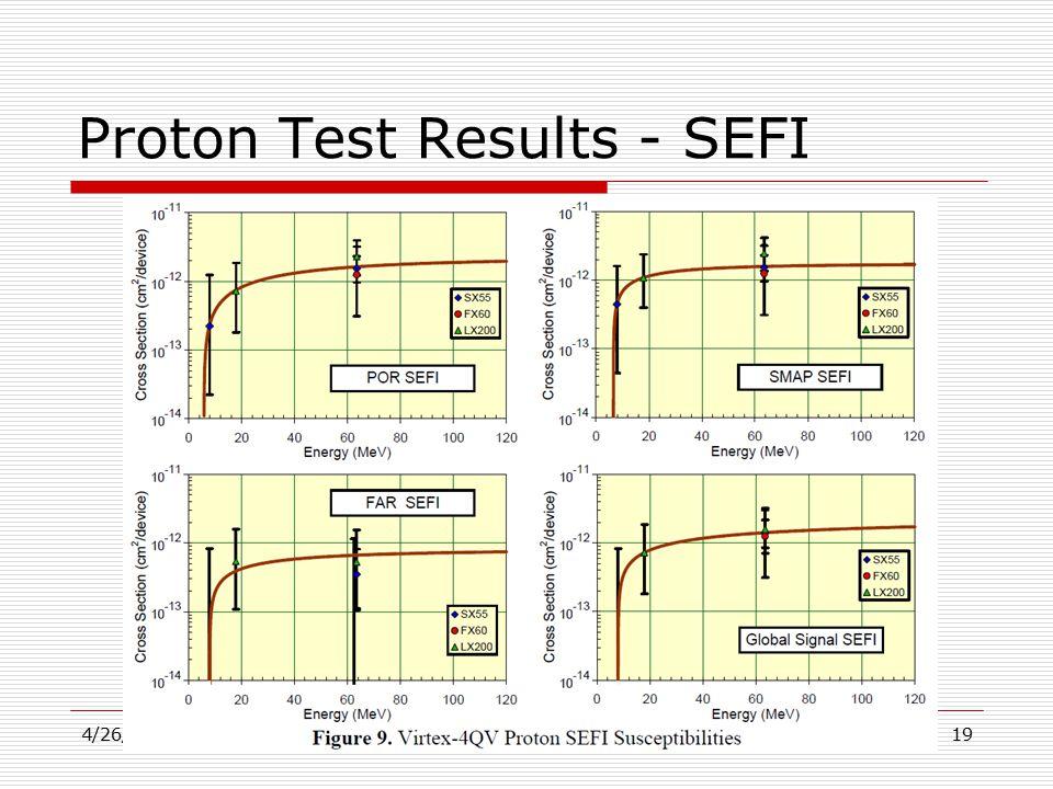 Proton Test Results - SEFI 4/26/2015Journal Club19