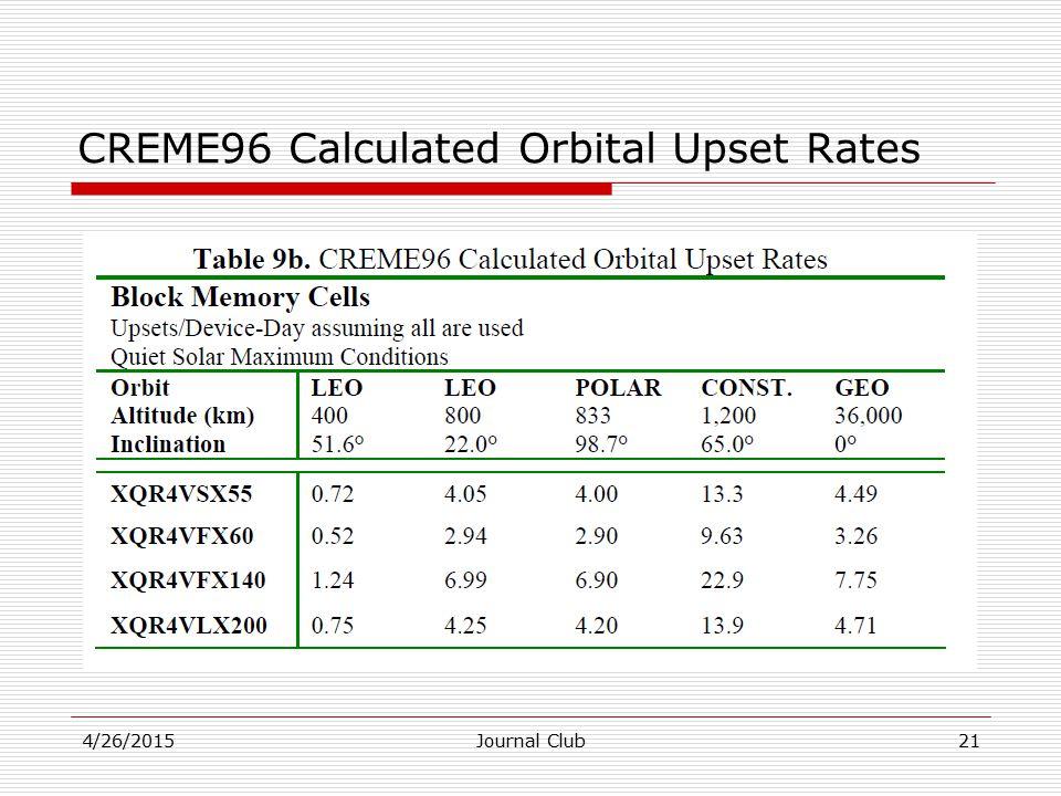 CREME96 Calculated Orbital Upset Rates 4/26/2015Journal Club21