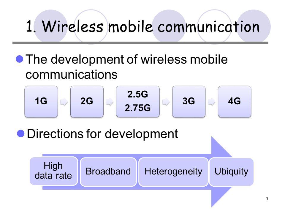 14 3.Dynamic spectrum management Scarcity of spectrum vs.