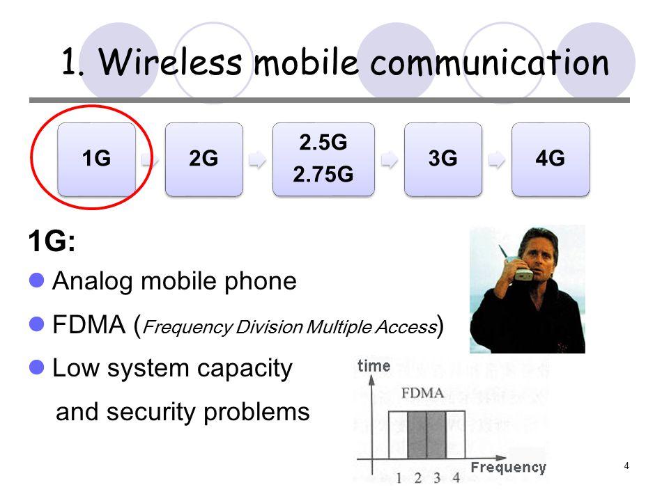 15 3.Dynamic spectrum management DSM vs. FSM ( Fixed spectrum management ) DSM vs.