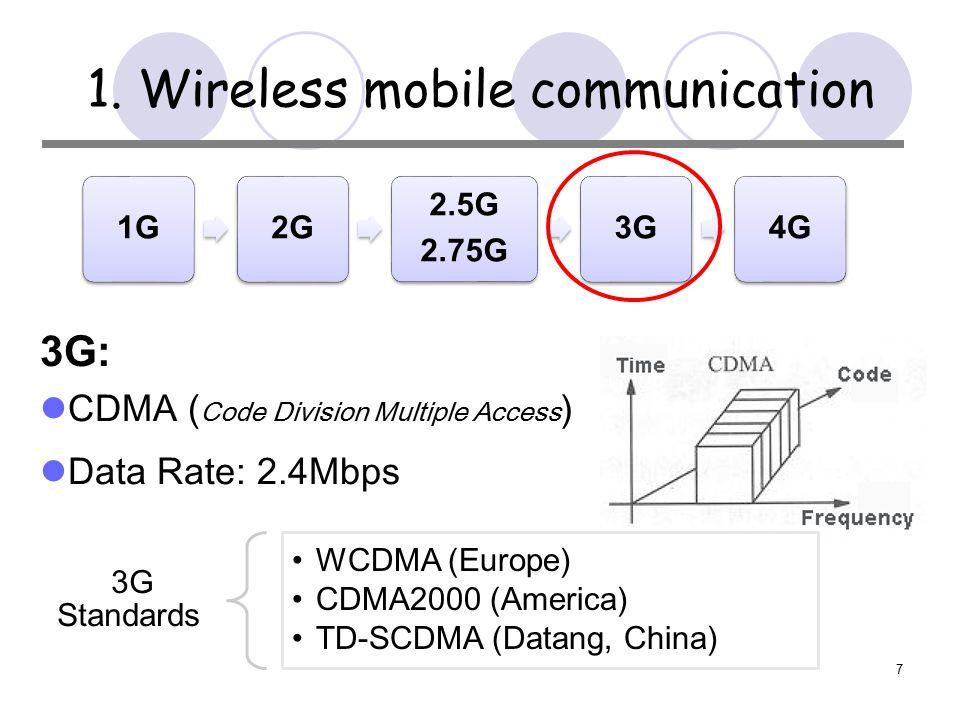 1G2G 2.5G 2.75G 3G4G 7 1.