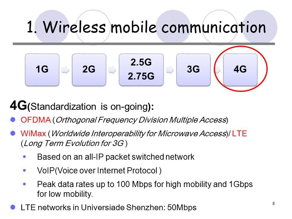1G2G 2.5G 2.75G 3G4G 8 1.