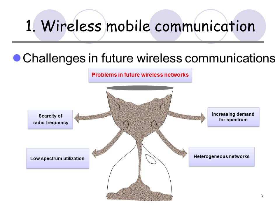 9 1. Wireless mobile communication Challenges in future wireless communications Scarcity of radio frequency Scarcity of radio frequency Low spectrum u