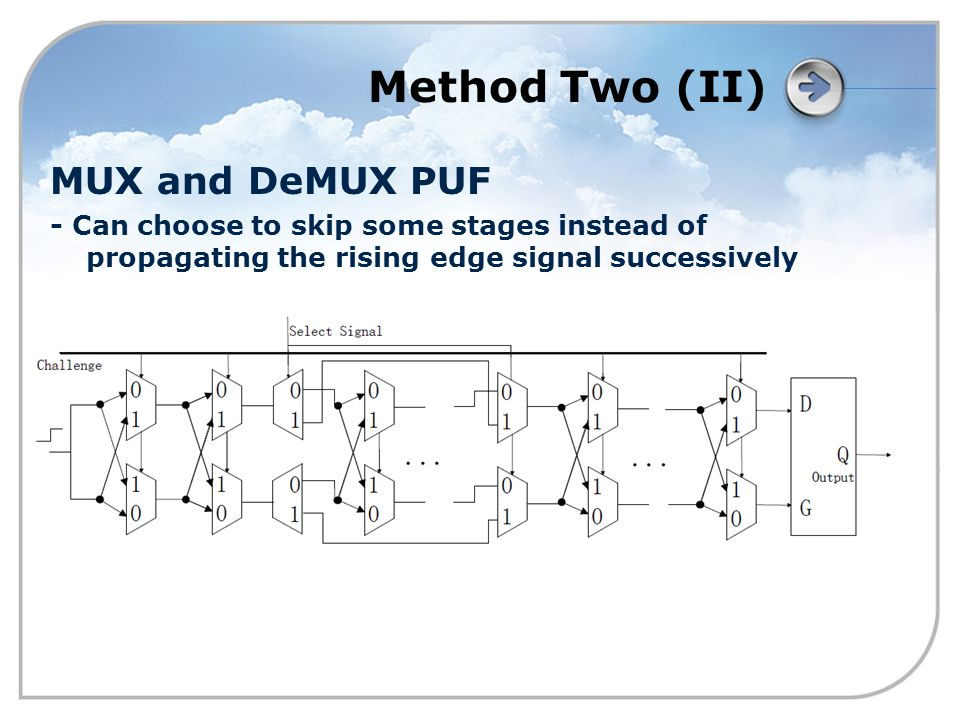 Method Two (II) MUX and DeMUX PUF - Can choose to skip some stages instead of propagating the rising edge signal successively