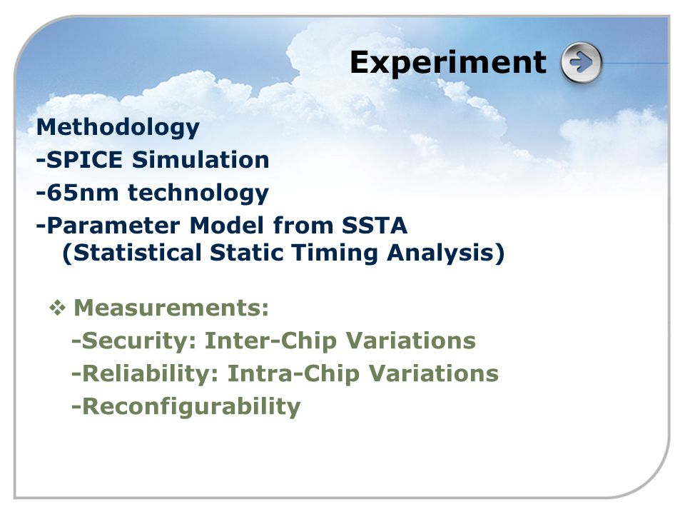 Experiment Methodology -SPICE Simulation -65nm technology -Parameter Model from SSTA (Statistical Static Timing Analysis)  Measurements: -Security: Inter-Chip Variations -Reliability: Intra-Chip Variations -Reconfigurability