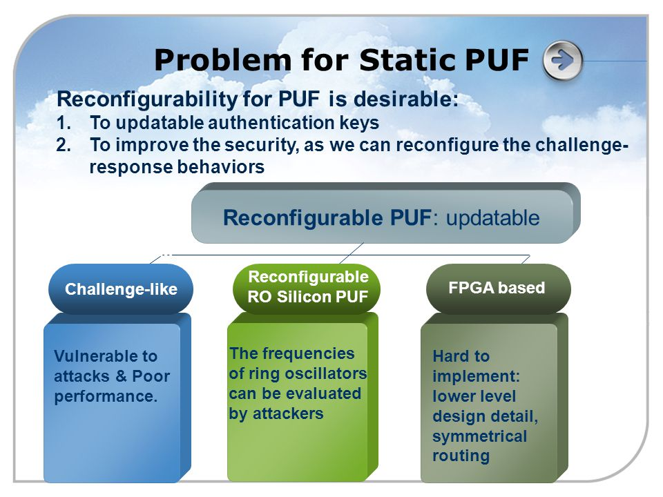 Problem for Static PUF Reconfigurable PUF: updatable Challenge-like Vulnerable to attacks & Poor performance.