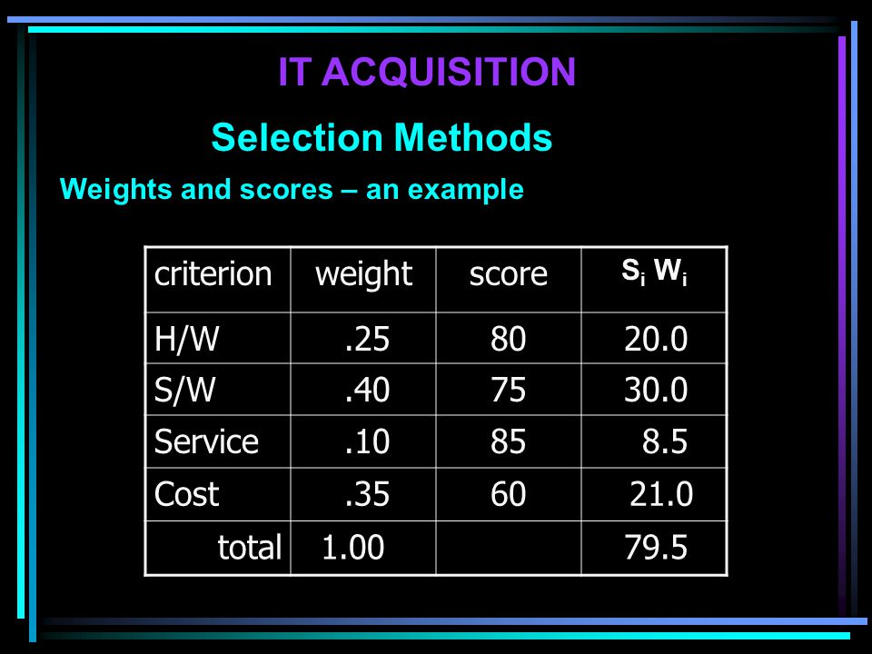 Selection Methods Weights and scores – an example IT ACQUISITION criterionweightscore S i W i H/W.258020.0 S/W.407530.0 Service.1085 8.5 Cost.3560 21.0 total 1.0079.5