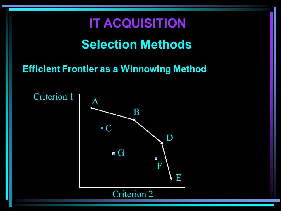 Selection Methods Efficient Frontier as a Winnowing Method IT ACQUISITION Criterion 1 Criterion 2 A B D E C G F