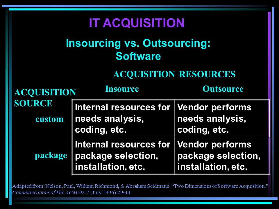 Insourcing vs.