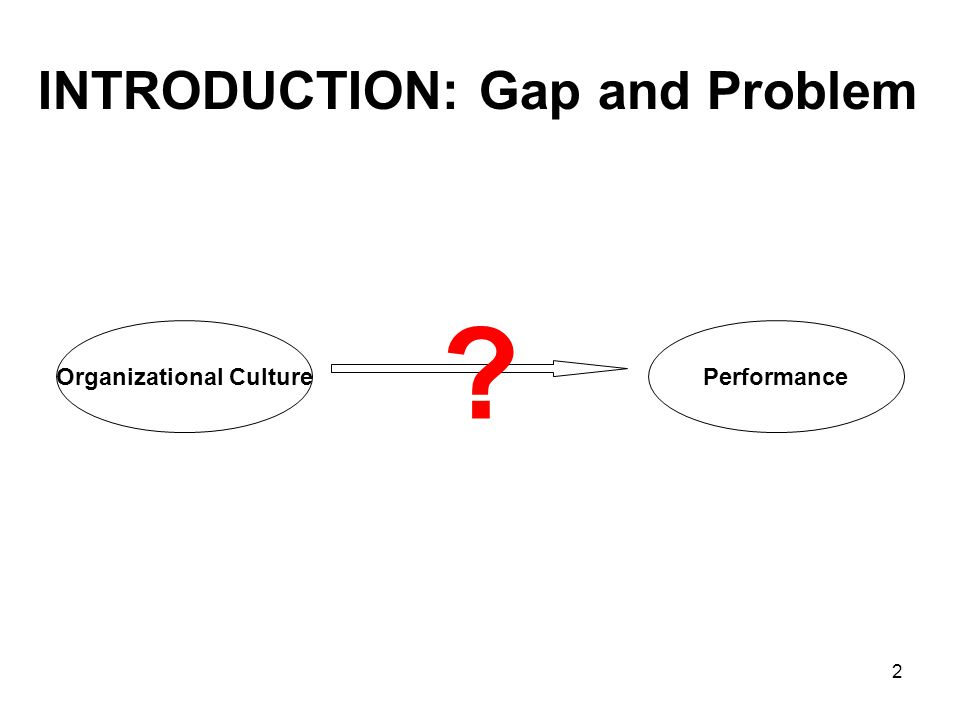 2 INTRODUCTION: Gap and Problem Organizational CulturePerformance