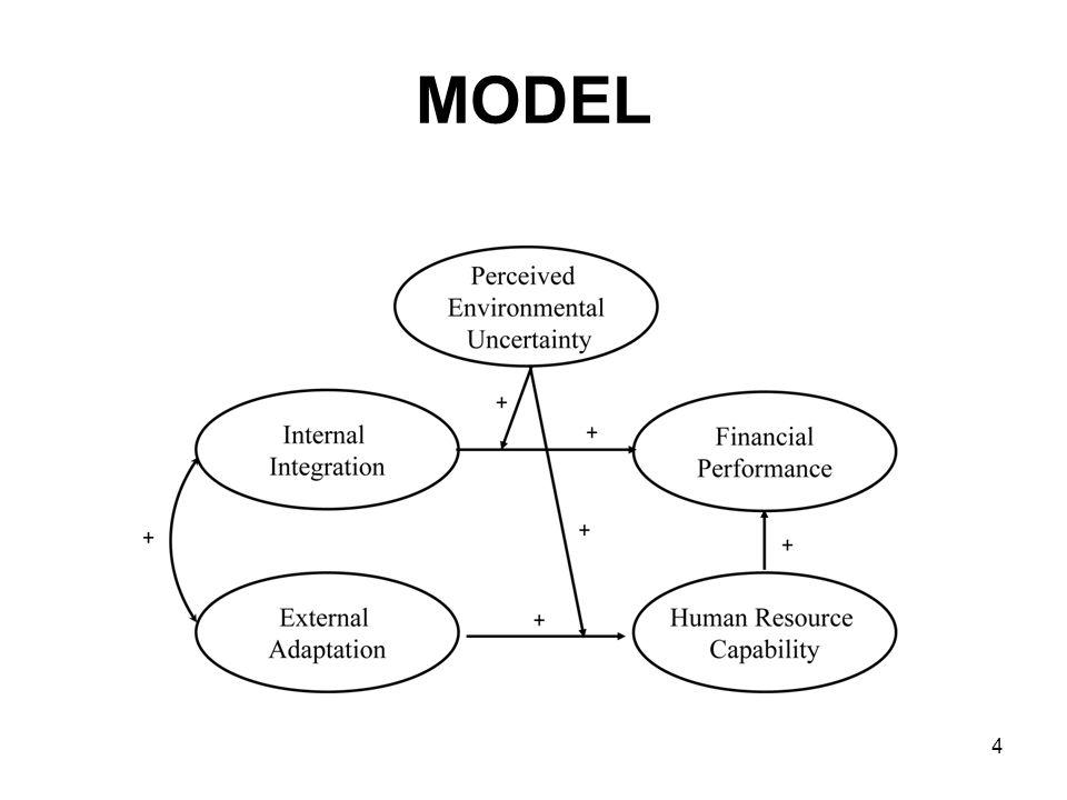 4 MODEL