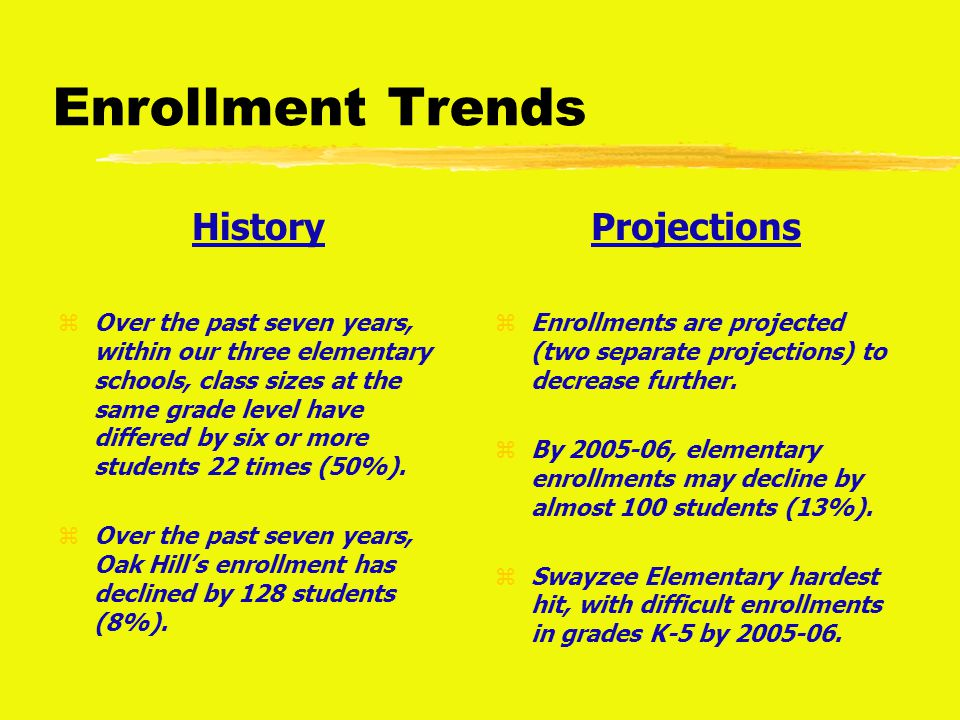 Status Quo Option Pros zSense of security z Neighborhood schools zBetter use of family history zVertical tracking zBetter parent involvement zConvenience zAffects fewest number of students, parents, and teachers Cons z Inequity continues z Large class sizes z Social stagnation z Needs must be addressed each year z Inability for teachers to collaborate z Voluntary or Forced transfer of students/teachers z Inability to match students with teachers effectively
