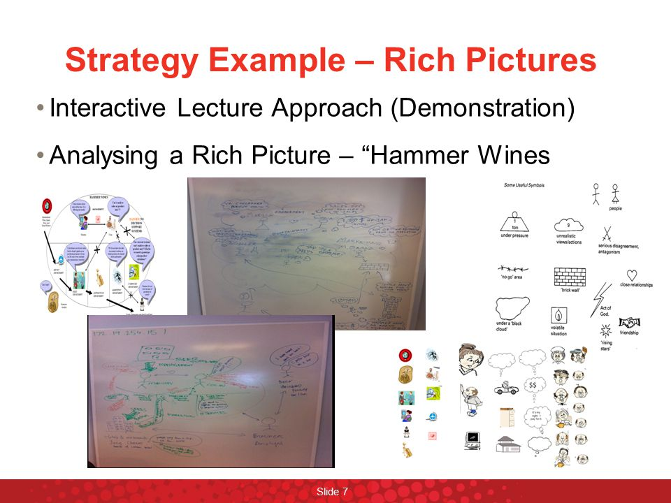 "Slide 7 Strategy Example – Rich Pictures Interactive Lecture Approach (Demonstration) Analysing a Rich Picture – ""Hammer Wines"