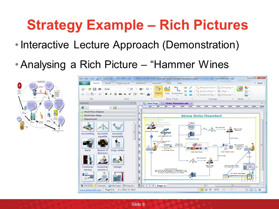 "Slide 8 Strategy Example – Rich Pictures Interactive Lecture Approach (Demonstration) Analysing a Rich Picture – ""Hammer Wines"