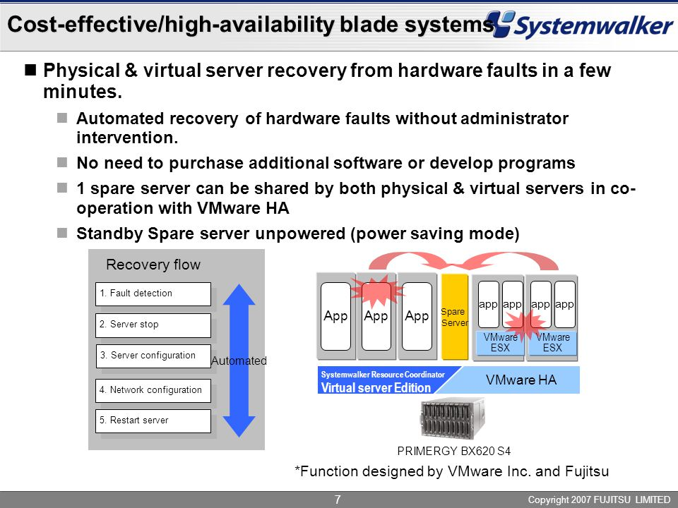 Copyright 2007 FUJITSU LIMITED 7 Cost-effective/high-availability blade systems Physical & virtual server recovery from hardware faults in a few minutes.