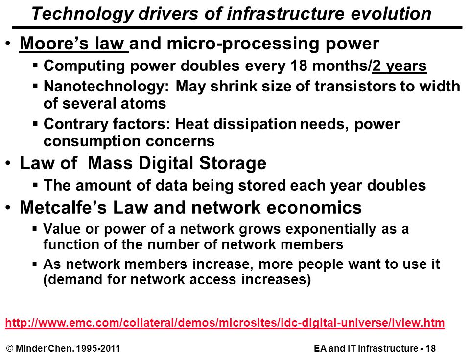 EA and IT Infrastructure - 18© Minder Chen, 1995-2011 Technology drivers of infrastructure evolution Moore's law and micro-processing power  Computing power doubles every 18 months/2 years  Nanotechnology: May shrink size of transistors to width of several atoms  Contrary factors: Heat dissipation needs, power consumption concerns Law of Mass Digital Storage  The amount of data being stored each year doubles Metcalfe's Law and network economics  Value or power of a network grows exponentially as a function of the number of network members  As network members increase, more people want to use it (demand for network access increases) http://www.emc.com/collateral/demos/microsites/idc-digital-universe/iview.htm