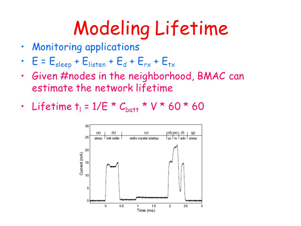 Modeling Lifetime Monitoring applications E = E sleep + E listen + E d + E rx + E tx Given #nodes in the neighborhood, BMAC can estimate the network l