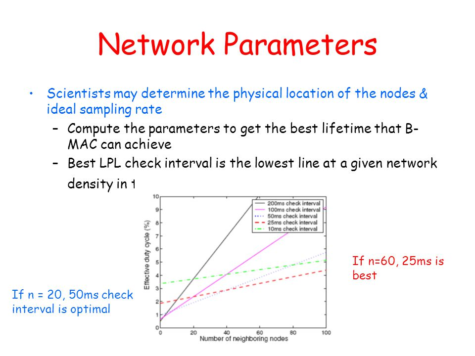 Network Parameters Scientists may determine the physical location of the nodes & ideal sampling rate –Compute the parameters to get the best lifetime