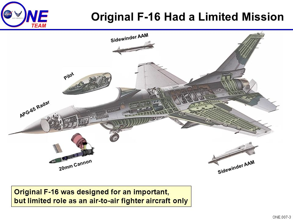 ONE.007-3 20mm Cannon Sidewinder AAM Pilot APG-65 Radar Original F-16 Had a Limited Mission Original F-16 was designed for an important, but limited role as an air-to-air fighter aircraft only