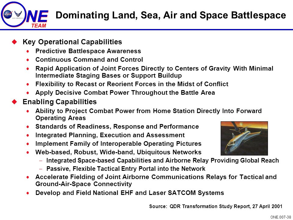 ONE.007-38 Dominating Land, Sea, Air and Space Battlespace  Key Operational Capabilities  Predictive Battlespace Awareness  Continuous Command and