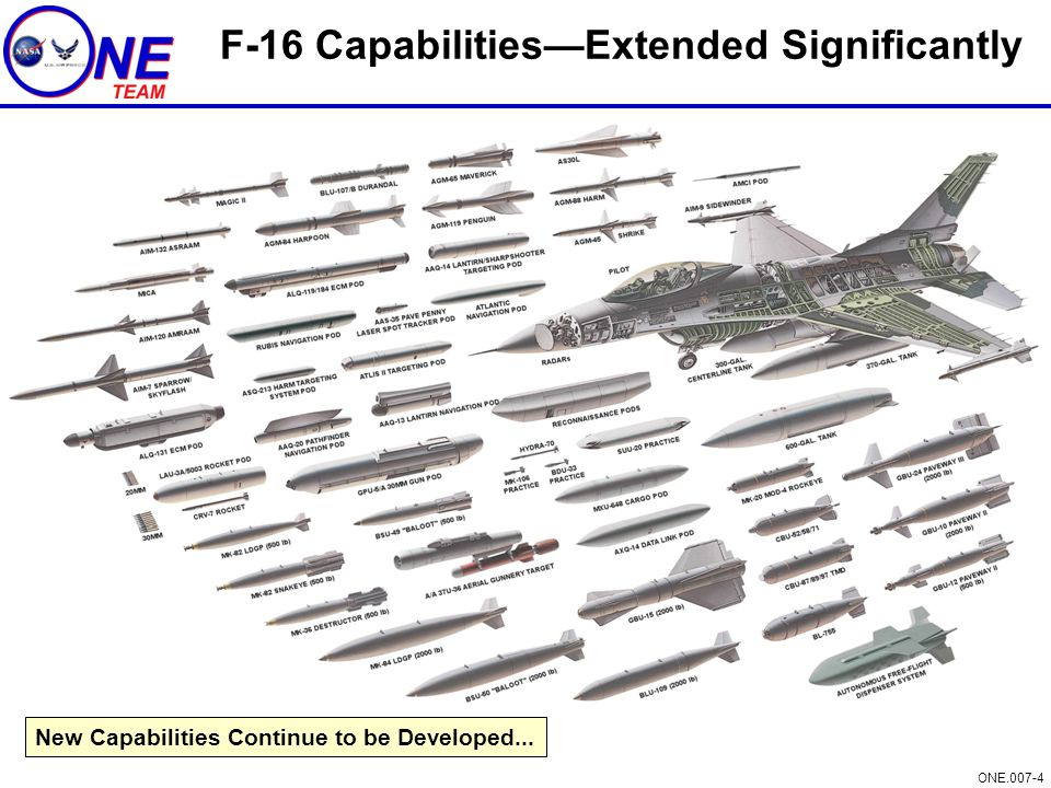 ONE.007-4 F-16 Capabilities—Extended Significantly New Capabilities Continue to be Developed...