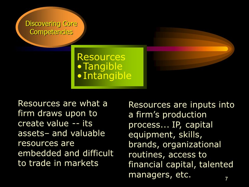 7 Discovering Core Competencies Resources Tangible Intangible Resources are what a firm draws upon to create value -- its assets– and valuable resources are embedded and difficult to trade in markets Resources are inputs into a firm's production process...