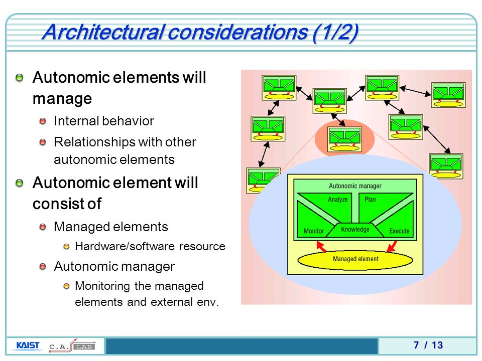 7 / 13 Architectural considerations (1/2) Autonomic elements will manage Internal behavior Relationships with other autonomic elements Autonomic eleme