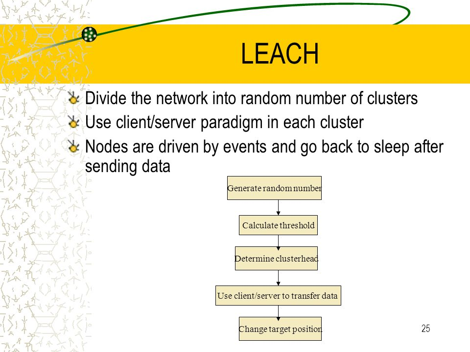 25 LEACH Generate random number Calculate threshold Determine clusterhead Use client/server to transfer data Divide the network into random number of clusters Use client/server paradigm in each cluster Nodes are driven by events and go back to sleep after sending data Change target position