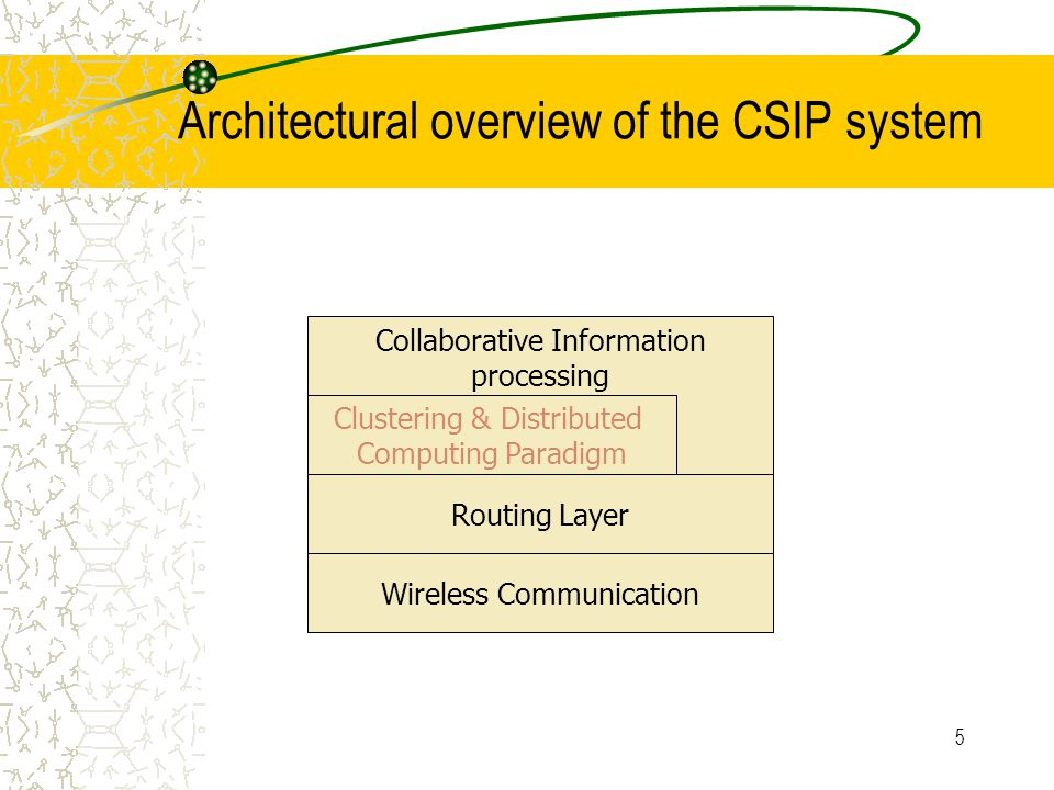 5 Architectural overview of the CSIP system Wireless Communication Routing Layer Clustering & Distributed Computing Paradigm Collaborative Information processing