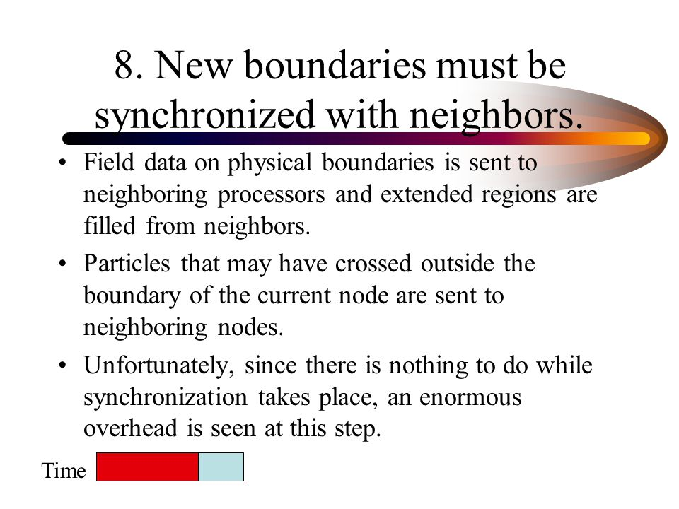 8.New boundaries must be synchronized with neighbors.