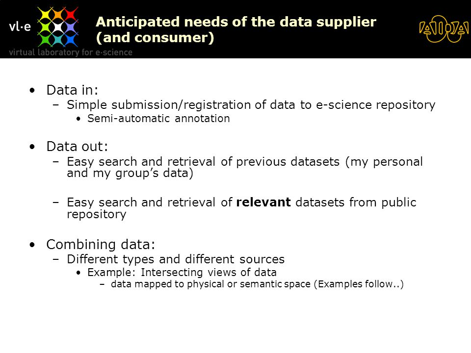 Anticipated needs of the data supplier (and consumer) Data in: –Simple submission/registration of data to e-science repository Semi-automatic annotati