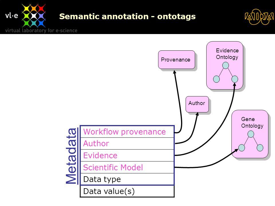 Semantic annotation - ontotags Workflow provenance Author Evidence Scientific Model Data type Data value(s) Metadata Evidence Ontology Gene Ontology A