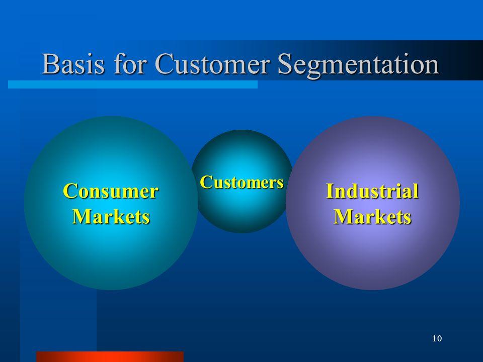 10 Customers Basis for Customer Segmentation ConsumerMarkets IndustrialMarkets