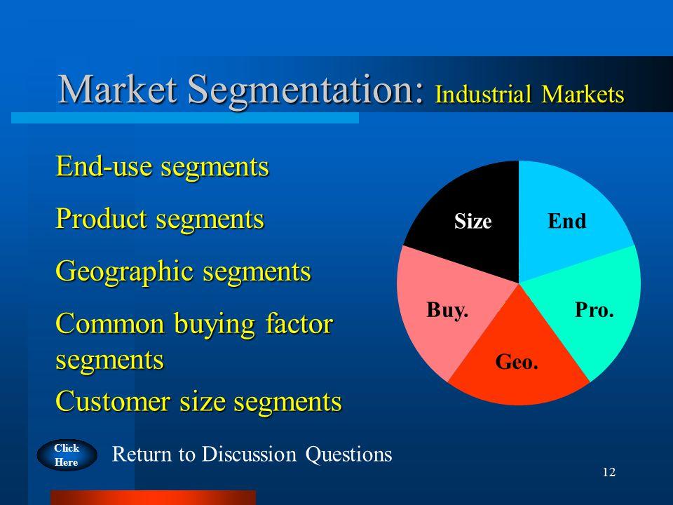12 Market Segmentation: Industrial Markets IndustrialMarkets End-use segments Product segments Geographic segments Common buying factor segments Customer size segments End Pro.