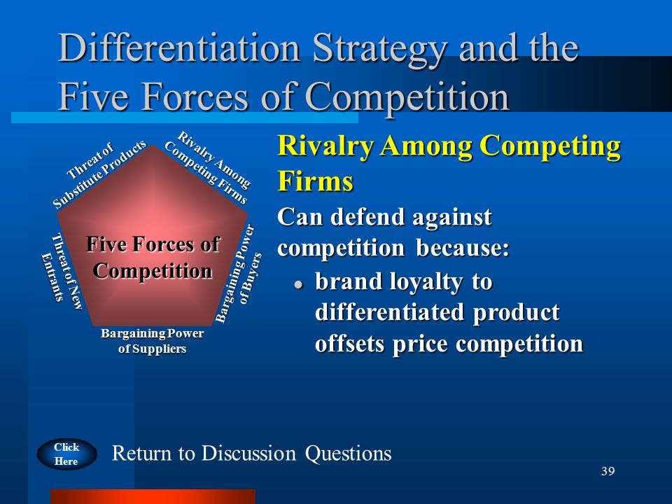 39 Differentiation Strategy and the Five Forces of Competition Rivalry Among Competing Firms Can defend against competition because: l brand loyalty to differentiated product offsets price competition Rivalry Among Competing Firms Bargaining Power of Buyers Bargaining Power of Suppliers Threat of New Entrants Threat of Substitute Products Five Forces of Competition Click Here Return to Discussion Questions