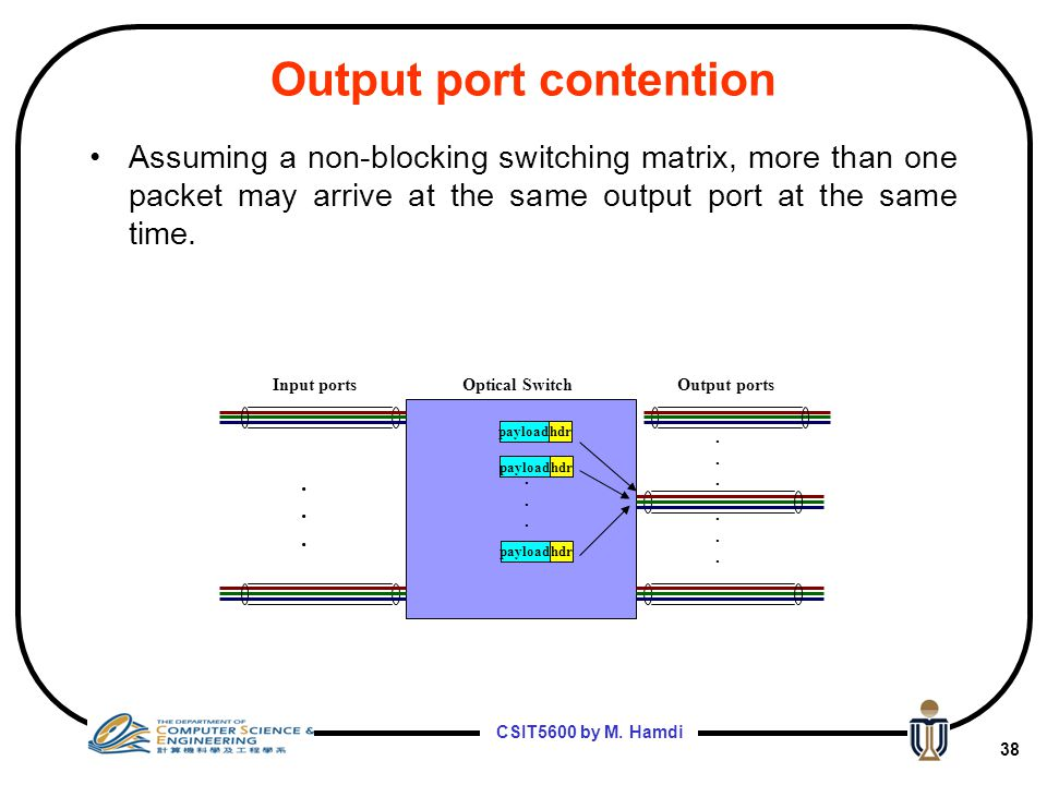CSIT5600 by M.Hamdi 37 Main operation in a switch: –The header and the payload are separated.
