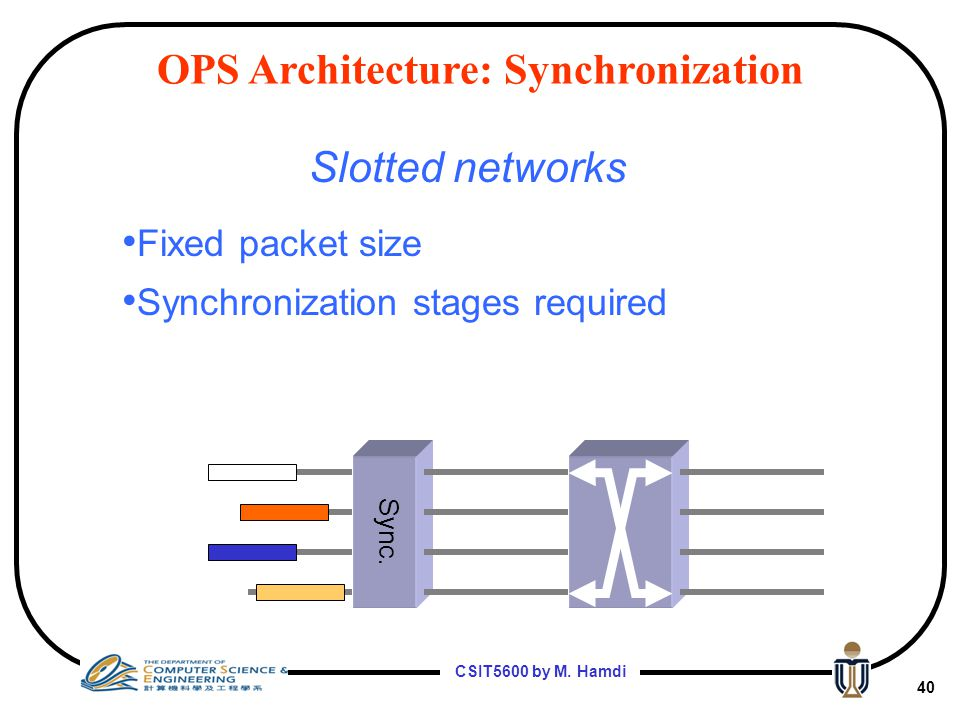 CSIT5600 by M. Hamdi 39 Sync. Fixed packet size Synchronization stages required Slotted networks OPS Architecture: Synchronization Occurs in electroni