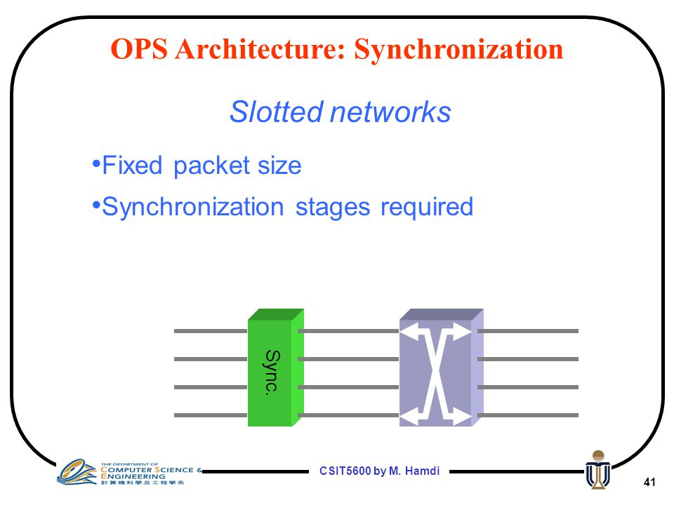 CSIT5600 by M. Hamdi 40 Fixed packet size Synchronization stages required Slotted networks Sync. OPS Architecture: Synchronization