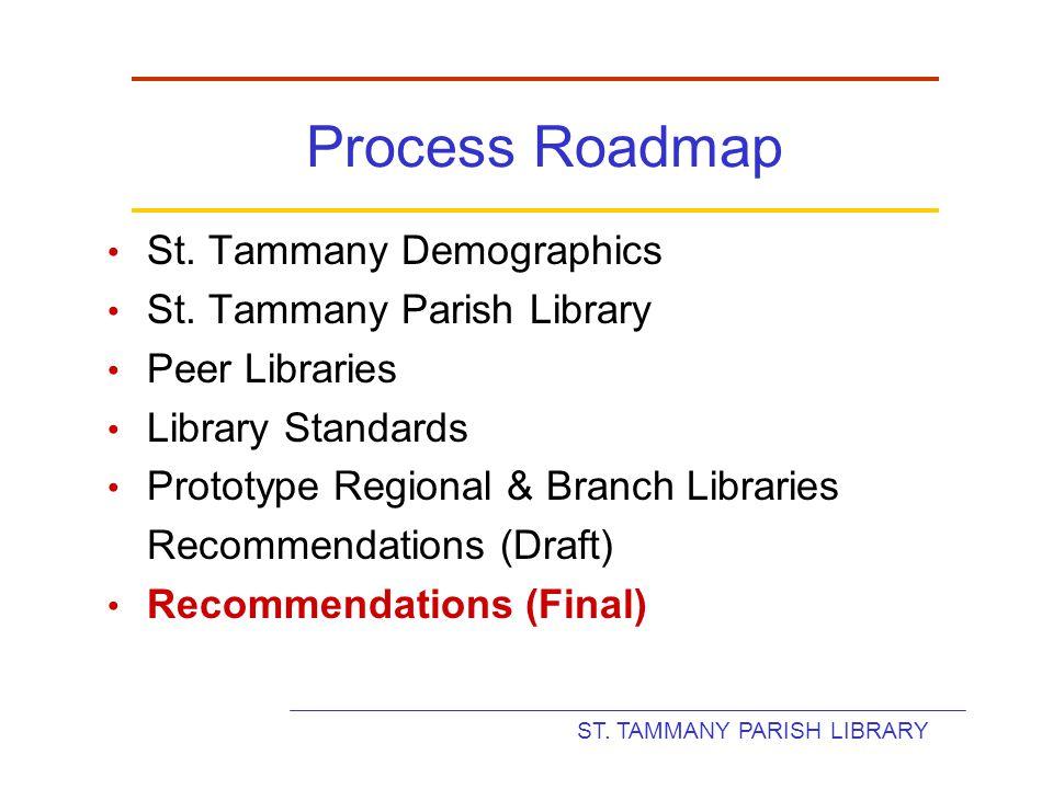 ST. TAMMANY PARISH LIBRARY Process Roadmap St. Tammany Demographics St.