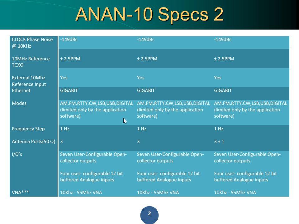 ANAN-10 Specs 2